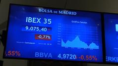 La bolsa se deja un 0,35 % al mediodía lastrada por el pulso de Italia a la Comisión Europea