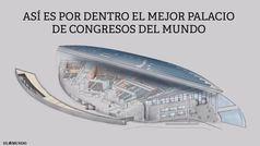 El Mejor Palacio de Congresos del Mundo