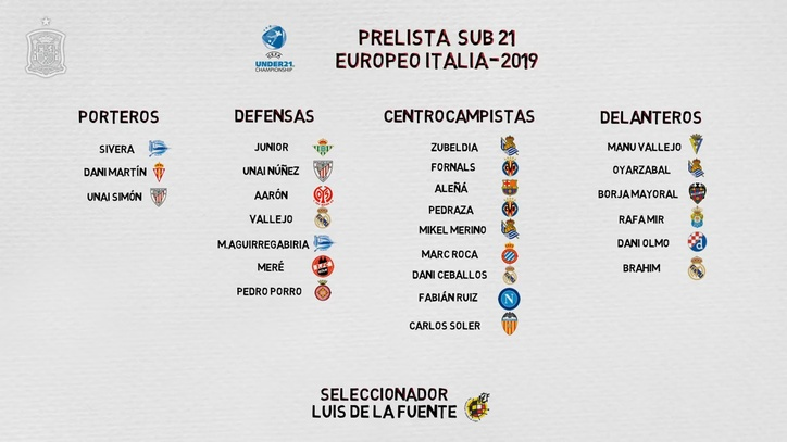 Marca Calendario.Spanish National Team U21 Ceballos To Lead Spain At Under 21 Euros