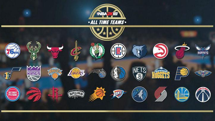NUEVOS EQUIPOS DE LA NBA
