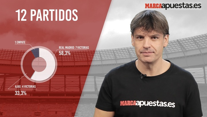 f601fb3d34 Ajax vs Real Madrid  Las claves de Morientes para la Champions