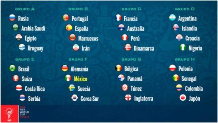 Mexico Cae En El Grupo F Junto A Alemania Suecia Y Corea Del Sur Los Rivales En Rusia