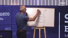 La clase magistral de Corretja: el dibujo para saber cómo puede hacer daño Nadal a Djokovic