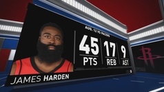 James Harden calienta motores para los playoffs
