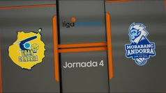 Liga ACB: Gran Canaria 80-67 Andorra