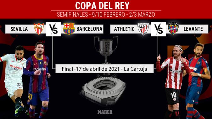 Copa Del Rey Sorteo De Copa Del Rey Sevilla Barcelona Y Athletic Levante Son Los Cruces De Semifinales Copa Del Rey