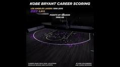 Una obra de arte para guardar: el cuadro de tiro de Kobe Bryant