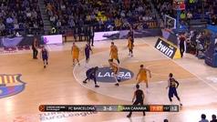 Euroliga. Resumen: Barcelona 93.64 Gran Canaria