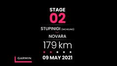 Así es la etapa 2 del Giro de Italia