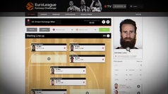 Surrealista videoconferencia entre los técnicos de la Euroliga para decidir el campeón