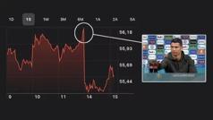 La millonaria caída de Coca-Cola por el gesto de Cristiano Ronaldo