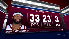 33+23, los números bestiales de Drummond que ni LeBron logró con los Cavs