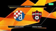 Europa League (J4): Resumen y goles del Dinamo Zagreb 3-1 Spartak Trnava
