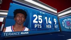 El 'rookie' Terance Mann se luce y roza el triple doble (25+14+9) en su mejor noche NBA