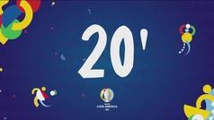 Resumen del Argentina-Brasil (1-0)