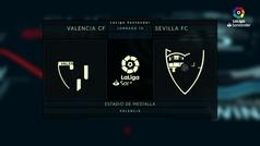 MX: LaLiga (J15): Resumen y goles del Valencia 1-1 Sevilla