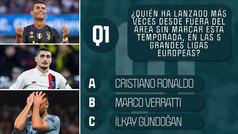 ¿Quién dirías que es el jugador con más disparos desde fuera del área sin marcar gol?