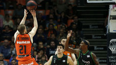 Liga ACB. Resumen: Valencia 93-80 Joventut