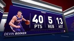 Devin Booker (40+13) se destapa como el pistolero más precoz de los Suns