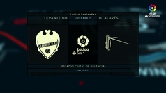 LaLiga (J7): Resumen y goles del Levante 2-1 Eibar
