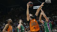 Liga ACB. Resumen: Valencia 96-57 Unicaja