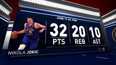 Nikola Jokic, un MVP a la altura de Chamberlain y Jabbar