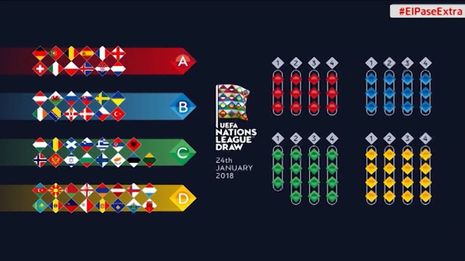 Europa Nations League