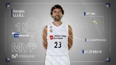 Llull saborea otro MVP, 13 meses después de su lesión