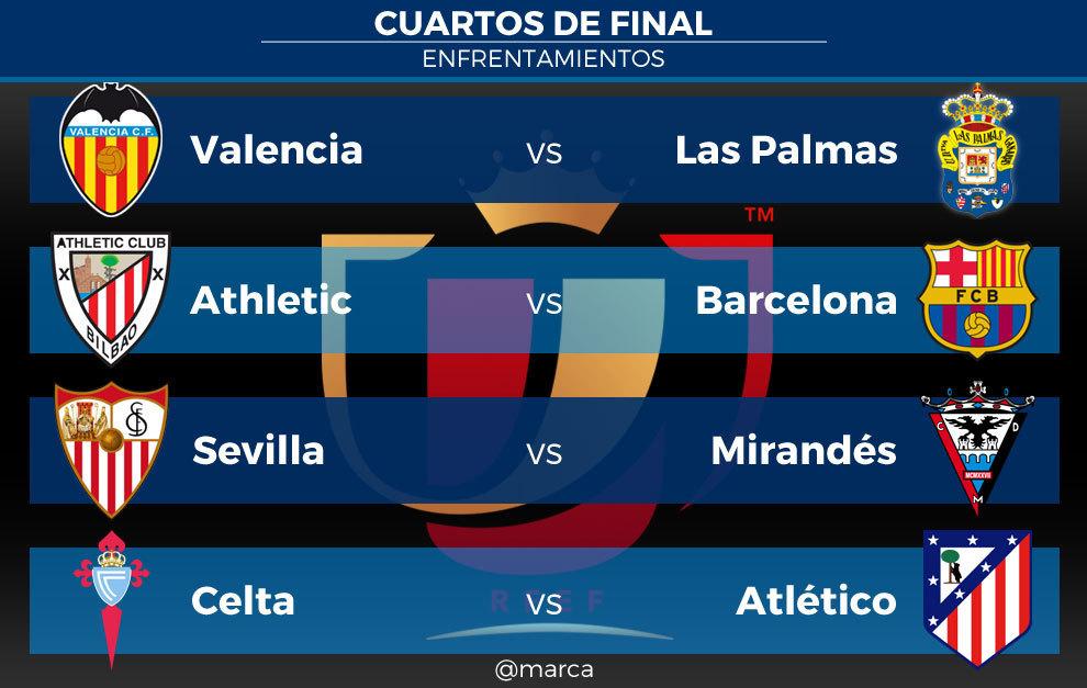 Athletic-Barcelona, plato fuerte del sorteo de cuartos de la Copa del Rey