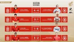 Asensio da la victoria a España en el amistoso FIFA ante Alemania