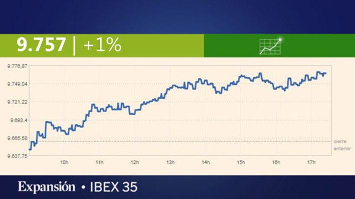 El Ibex 35 sobresale en Europa animado por el tirón de Telefónica ... 75b2ac80369