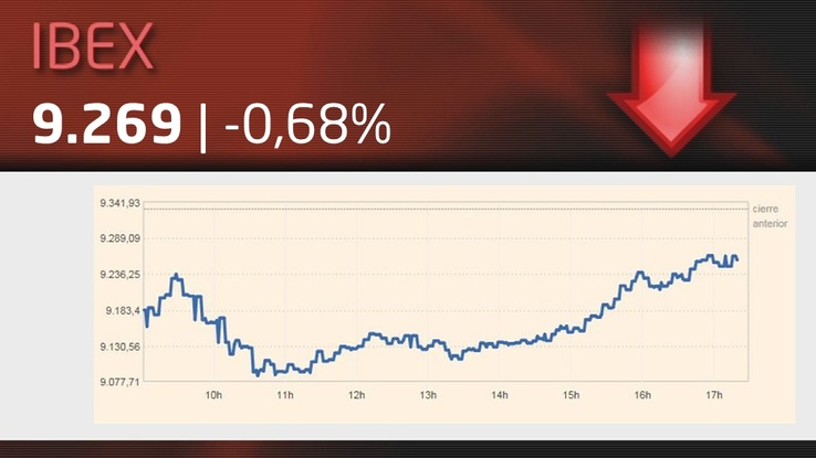 6620dbe12c3 El Ibex reduce su caída al 0,7% pese al lastre de BBVA y Caixabank
