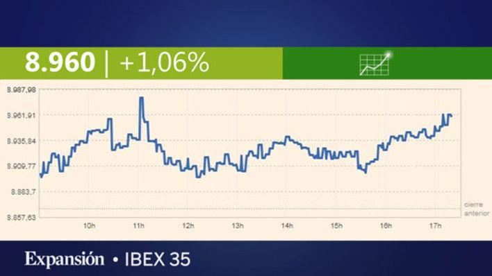 88a33a7c El Ibex 35 rompe la racha bajista y recupera los 8.900 puntos ...