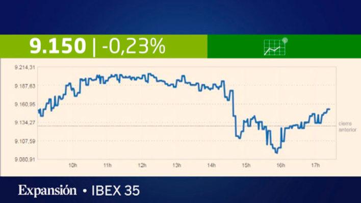 4da778f37d8 El Ibex 35 cierra al alza pese al freno del BCE a la banca | Expansión