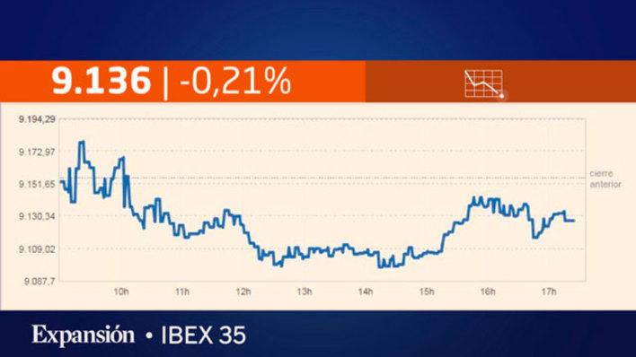 281782223 El Ibex consolida los 9.100 puntos pendiente de las negociaciones ...