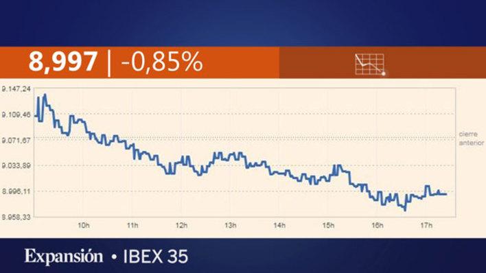 El Ibex 35 vuelve a perder los 9.000 puntos con otro desplome de Dia ... fa0ba5bf095