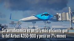 Así es Flying-V, el avión con forma de ala delta de KLM