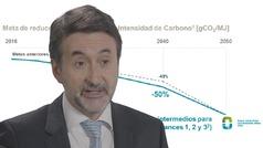 Repsol bajó un 3% sus emisiones de CO2 en 2020