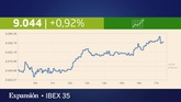 VIDEOANÁLISIS AL CIERRE | Las claves de la Bolsa y la agenda del...