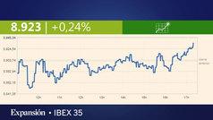 Las claves de la Bolsa y la agenda del martes (15-10-18)