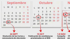 Las fechas clave hasta las próximas elecciones