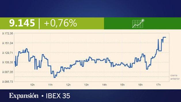Las claves de la Bolsa y la agenda del miércoles (13-11-18)