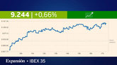 VIDEOANÁLISIS | Las claves de la Bolsa y la agenda del martes