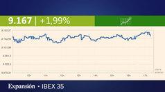 Las claves de la Bolsa y la agenda del jueves (07-11-18)