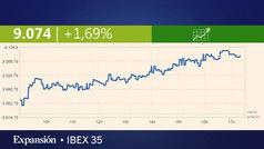 Las claves de la Bolsa y la agenda del miércoles (16-10-18)