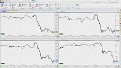 Videoanálisis técnico: ¿Qué esperar del IBEX ahora?