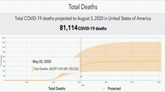 Estados Unidos se convierte en el país con más casos por coronavirus