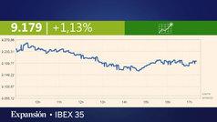Las claves de la Bolsa y la agenda del martes (03-12-18)