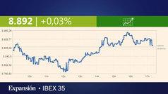 Las claves de la Bolsa y la agenda de la semana que viene (19-10-18)