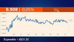 Las claves de la Bolsa y la agenda del viernes (17-01-19)